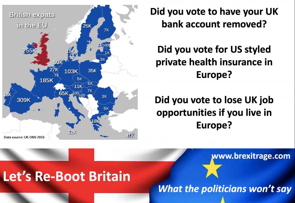 Did you vote to have your UK bank account removed?  Did you vote for US styled private health insurance in Europe?  Did you vote to lose UK job opportunities if you live in Europe?