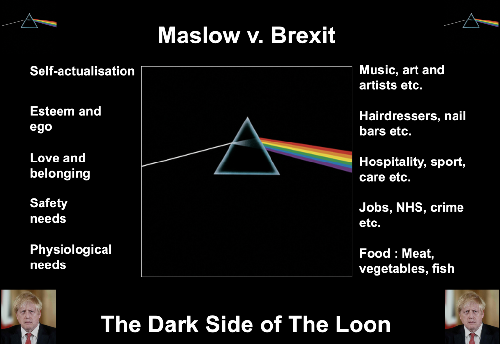 The Dark Side of the Loon